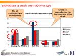 distribution of article errors by error type
