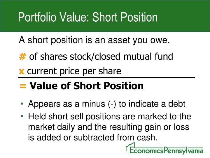 Portfolio Value: Short Position