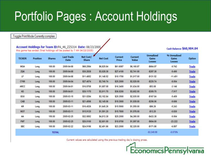 Portfolio Pages : Account Holdings