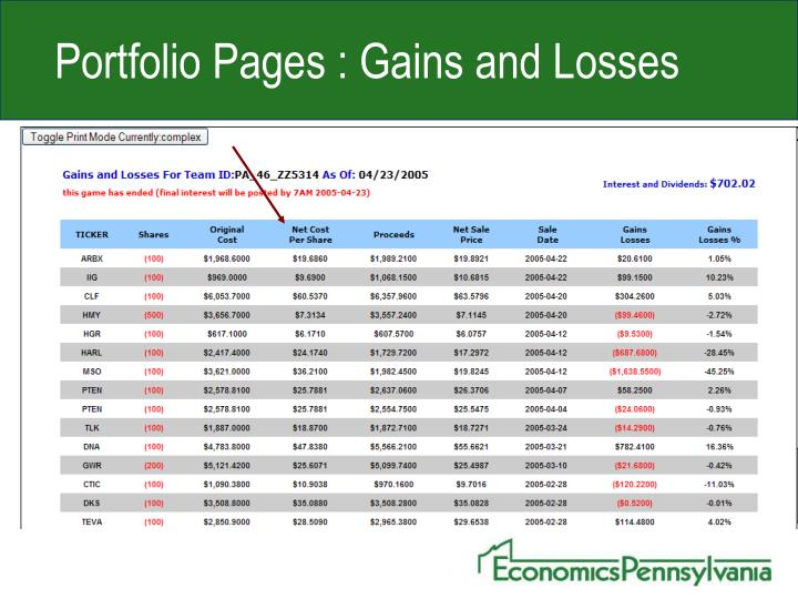 Portfolio Pages : Gains and Losses
