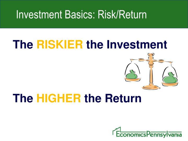 Investment Basics: Risk/Return