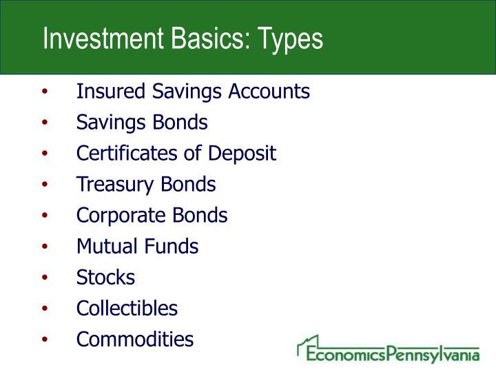 Investment Basics: Types
