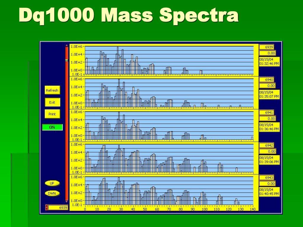 Dq1000 Mass Spectra