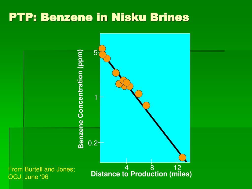 PTP: Benzene in Nisku Brines