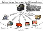 customer example your company after ms business network