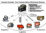 customer example your company before ms business network