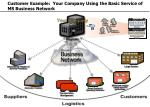 customer example your company using the basic service of ms business network