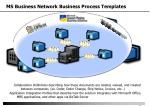 ms business network business process templates