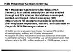 msn messenger connect overview
