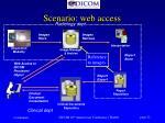scenario web access