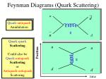 feynman diagrams quark scattering
