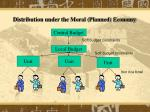 distribution under the moral planned economy