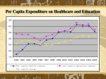 per capita expenditure on healthcare and education