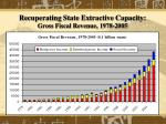 recuperating state extractive capacity gross fiscal revenue 1978 2005