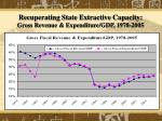 recuperating state extractive capacity gross revenue expenditure gdp 1978 2005