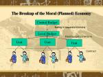 the breakup of the moral planned economy
