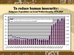 to reduce human insecurity budgetary expenditure on social welfare security 1978 2005