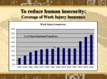 to reduce human insecurity coverage of work injury insurance
