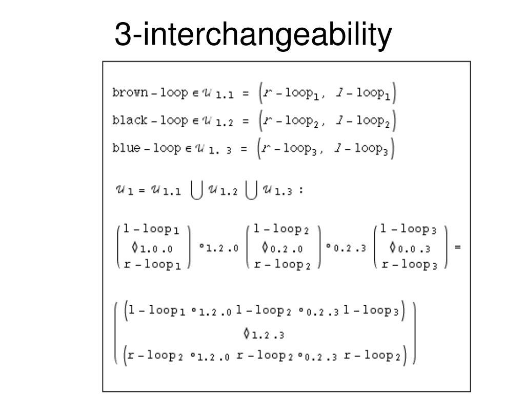 3-interchangeability