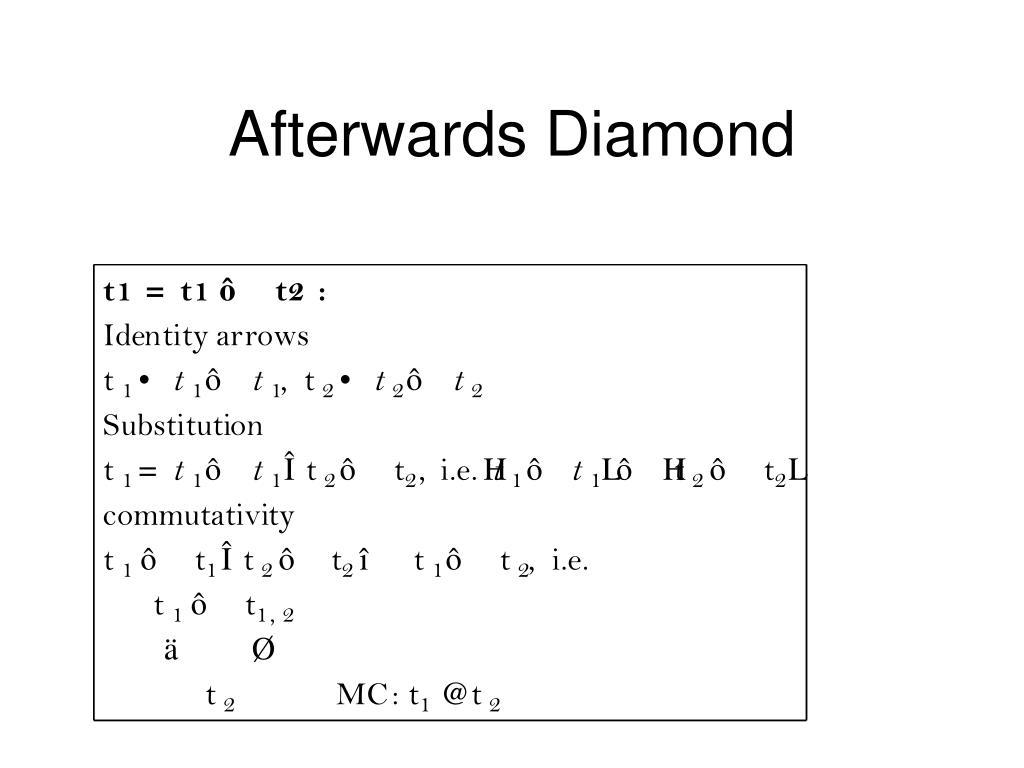 Afterwards Diamond