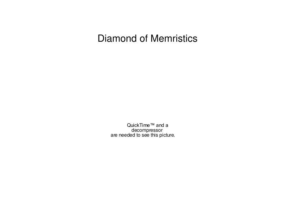 Diamond of Memristics