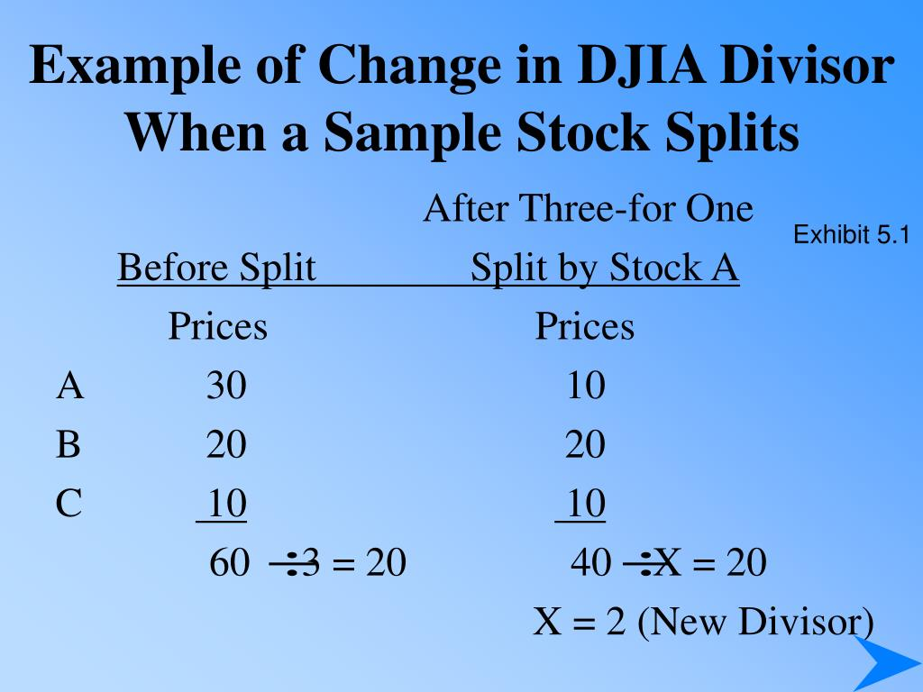 Example of Change in DJIA Divisor When a Sample Stock Splits