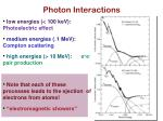 photon interactions