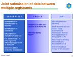 joint submission of data between multiple registrants