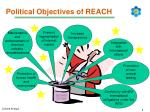 political objectives of reach
