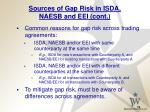 sources of gap risk in isda naesb and eei cont10
