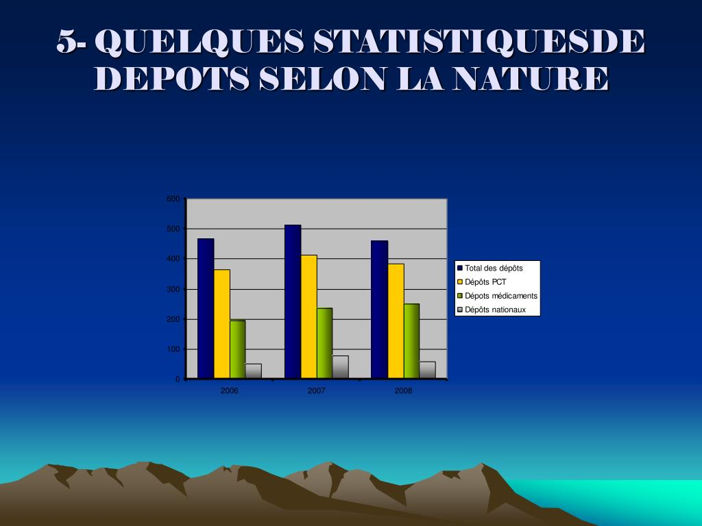 5- QUELQUES STATISTIQUESDE DEPOTS SELON LA NATURE
