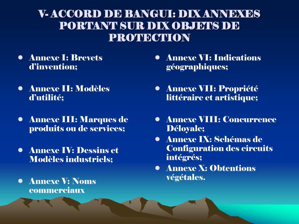 Annexe I: Brevets d'invention;