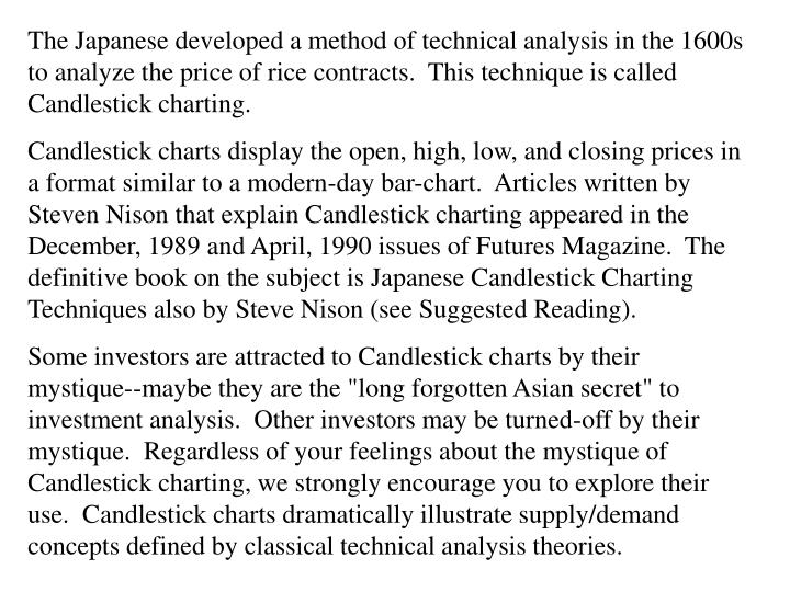 The Japanese developed a method of technical analysis in the 1600s to analyze the price of rice contracts.  This technique is called Candlestick charting.