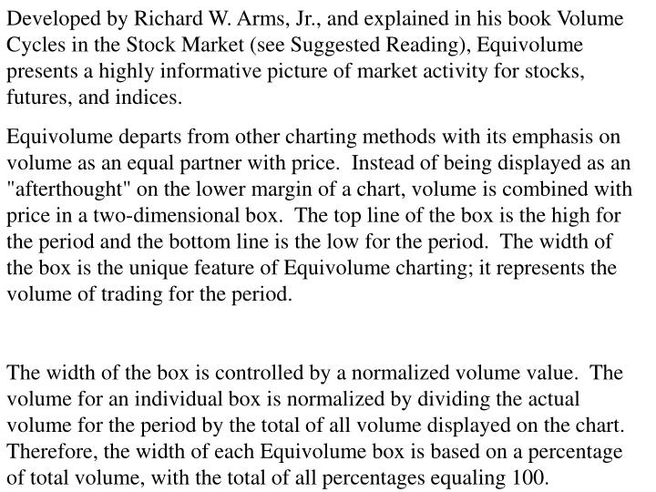 Developed by Richard W. Arms, Jr., and explained in his book Volume Cycles in the Stock Market (see Suggested Reading), Equivolume presents a highly informative picture of market activity for stocks, futures, and indices.