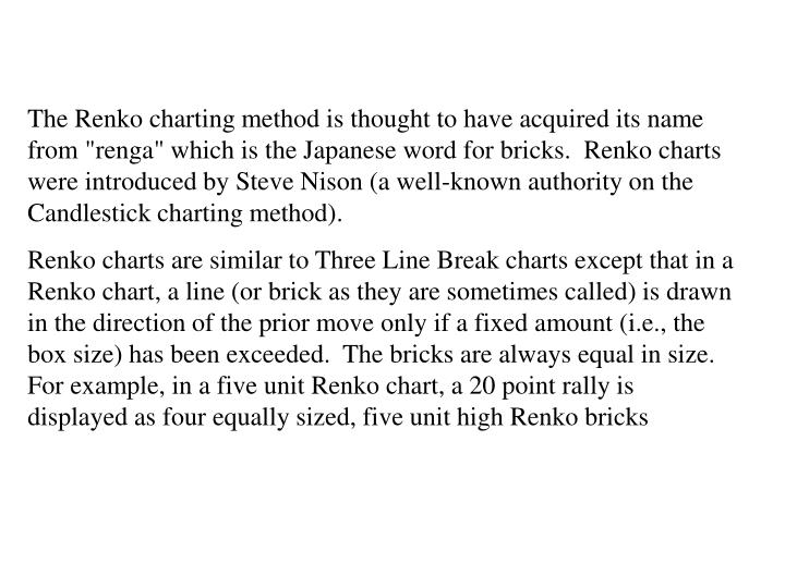 """The Renko charting method is thought to have acquired its name from """"renga"""" which is the Japanese word for bricks.  Renko charts were introduced by Steve Nison (a well-known authority on the Candlestick charting method)."""