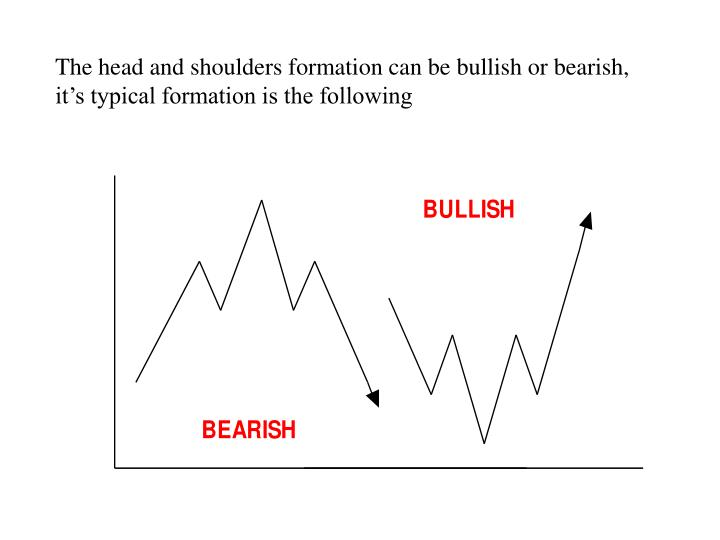 The head and shoulders formation can be bullish or bearish, it's typical formation is the followin...
