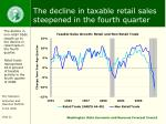 the decline in taxable retail sales steepened in the fourth quarter