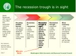 the recession trough is in sight