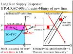 long run supply response if p lrac profit exist entry of new firm