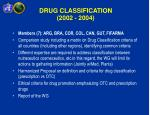 drug classification 2002 2004
