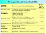sa proposed royalty rates draft 2006