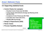 i 9 supporting statistical tools