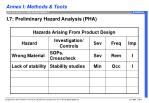 i 7 preliminary hazard analysis pha4