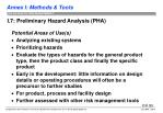 i 7 preliminary hazard analysis pha5
