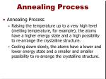 annealing process