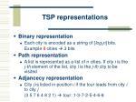 tsp representations
