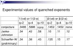 experimental values of quenched exponents