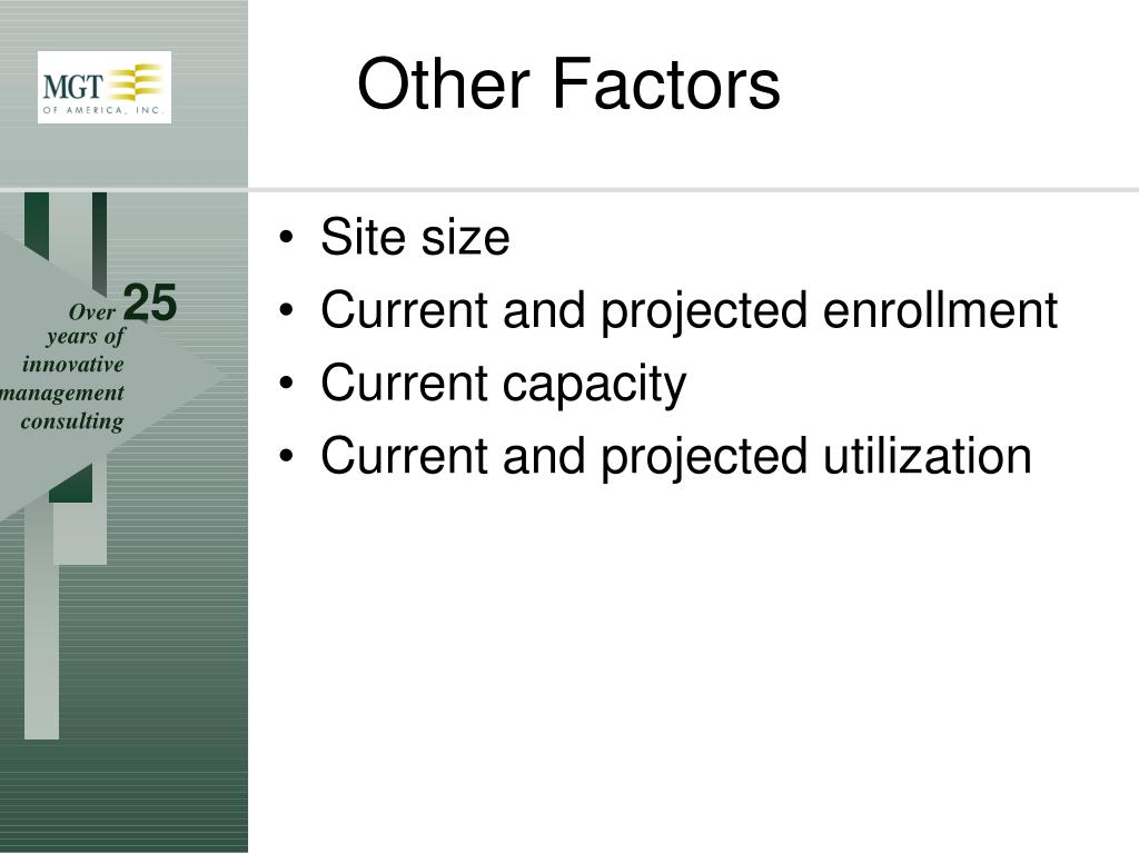 Site size