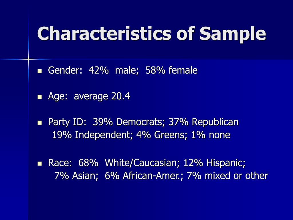 Characteristics of Sample