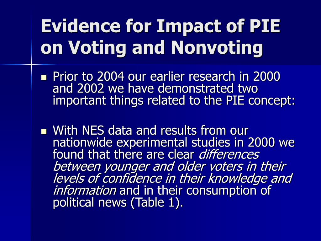 Evidence for Impact of PIE on Voting and Nonvoting